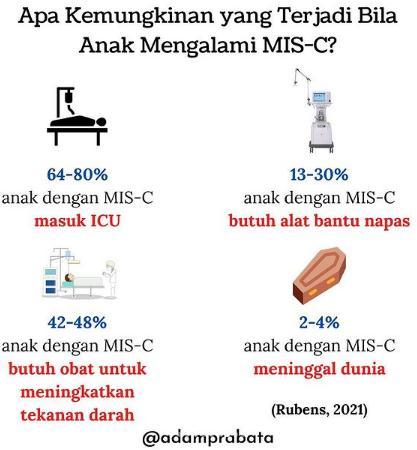 MIS-C